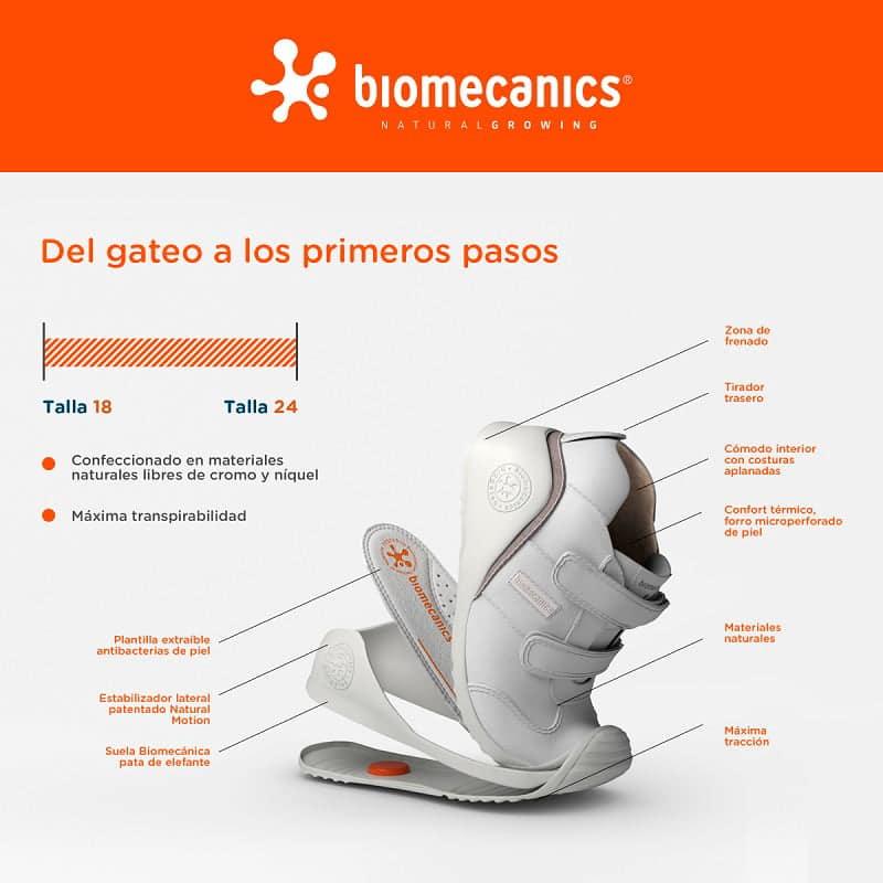 Del gateo a los primeros pasos con Biomecanics