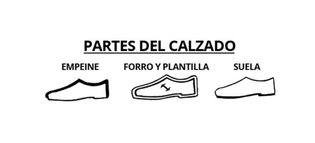 etiquetas de los zapatos partes